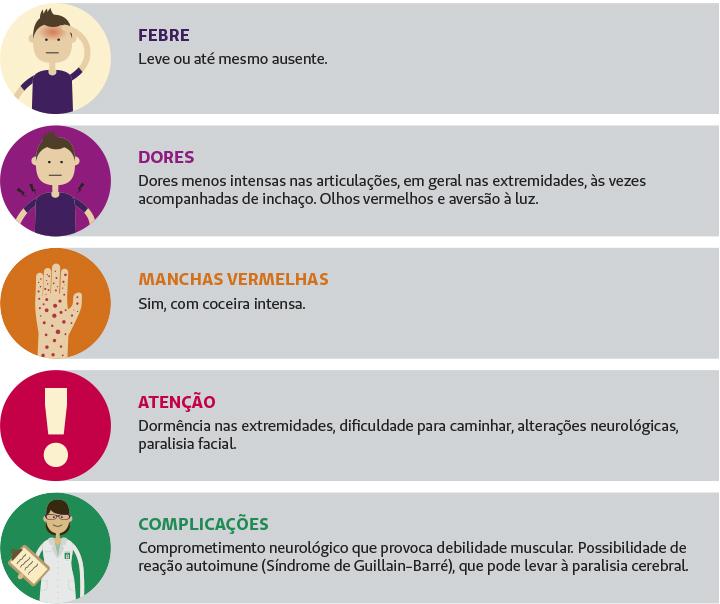 02_aspectos_clinicos