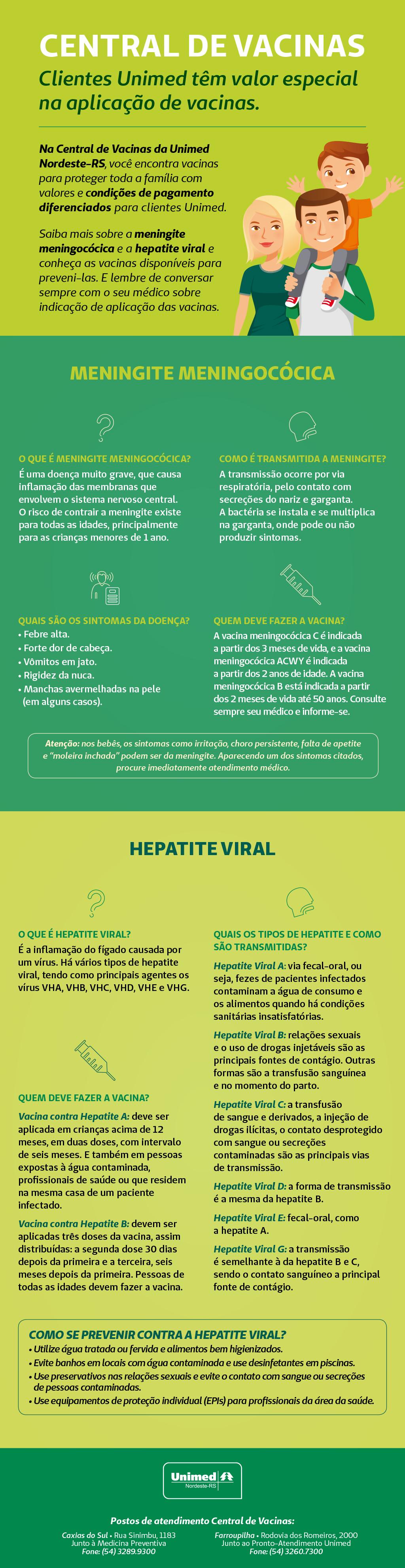 UI-0011-16L Central de Vacinas Hepatite e Meningite Pop-up 1024x3970px