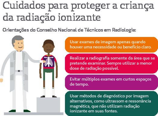 1458587783248exames-radiologicos