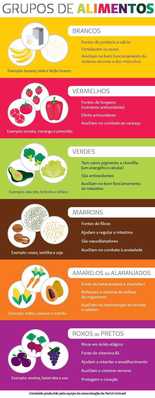 1459337006402cor-alimentos